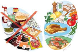 aliments eviter